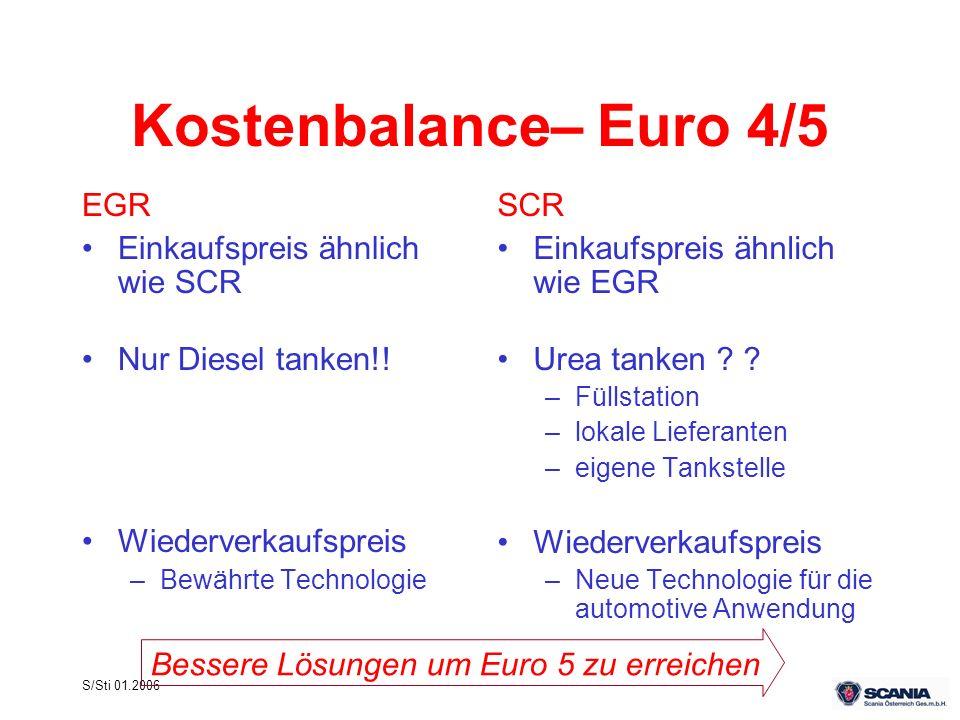 Kostenbalance– Euro 4/5 EGR Einkaufspreis ähnlich wie SCR