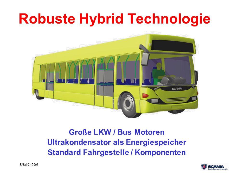 Robuste Hybrid Technologie