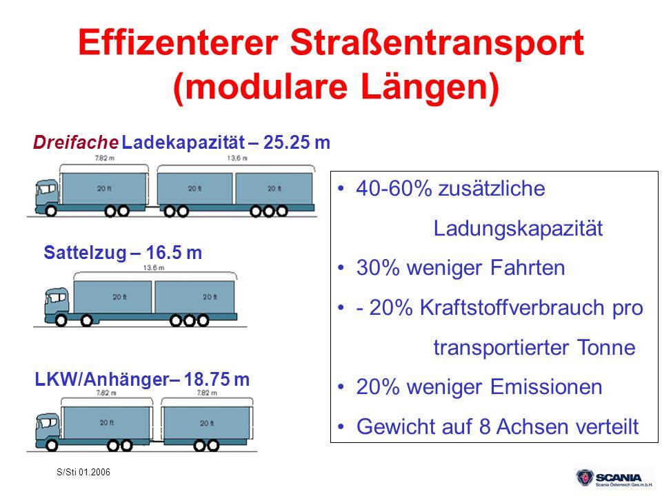 Effizenterer Straßentransport (modulare Längen)