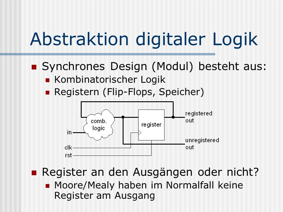 Abstraktion digitaler Logik