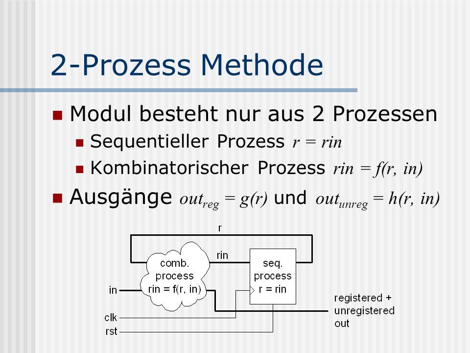 2-Prozess Methode Modul besteht nur aus 2 Prozessen