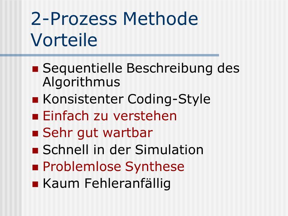 2-Prozess Methode Vorteile