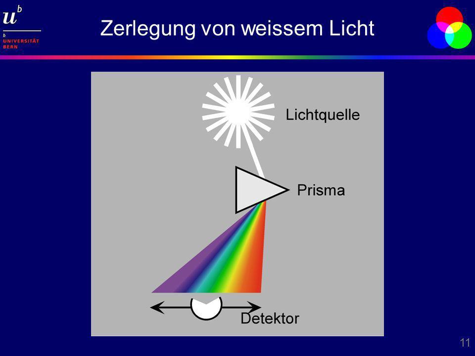 Zerlegung von weissem Licht