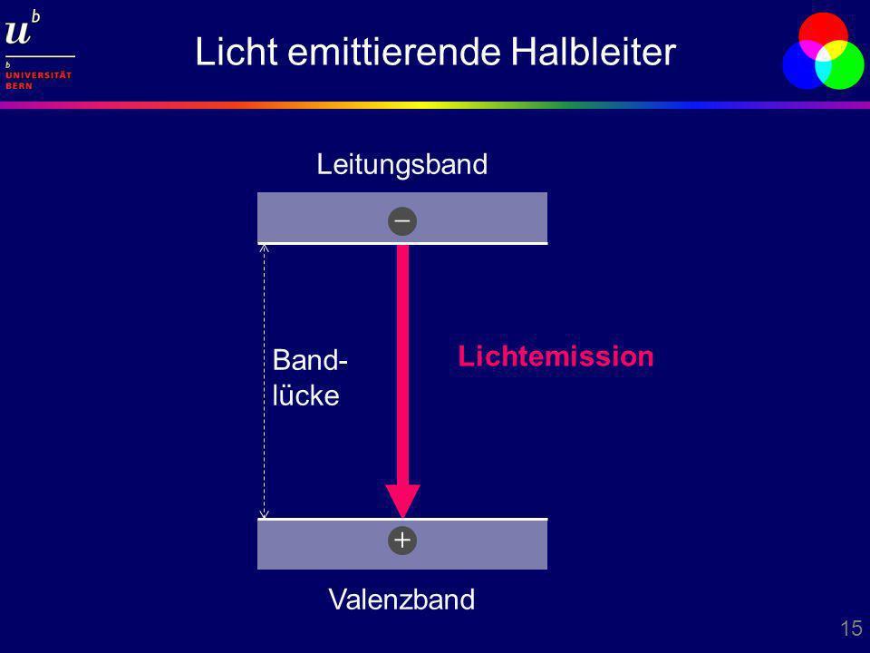 Licht emittierende Halbleiter