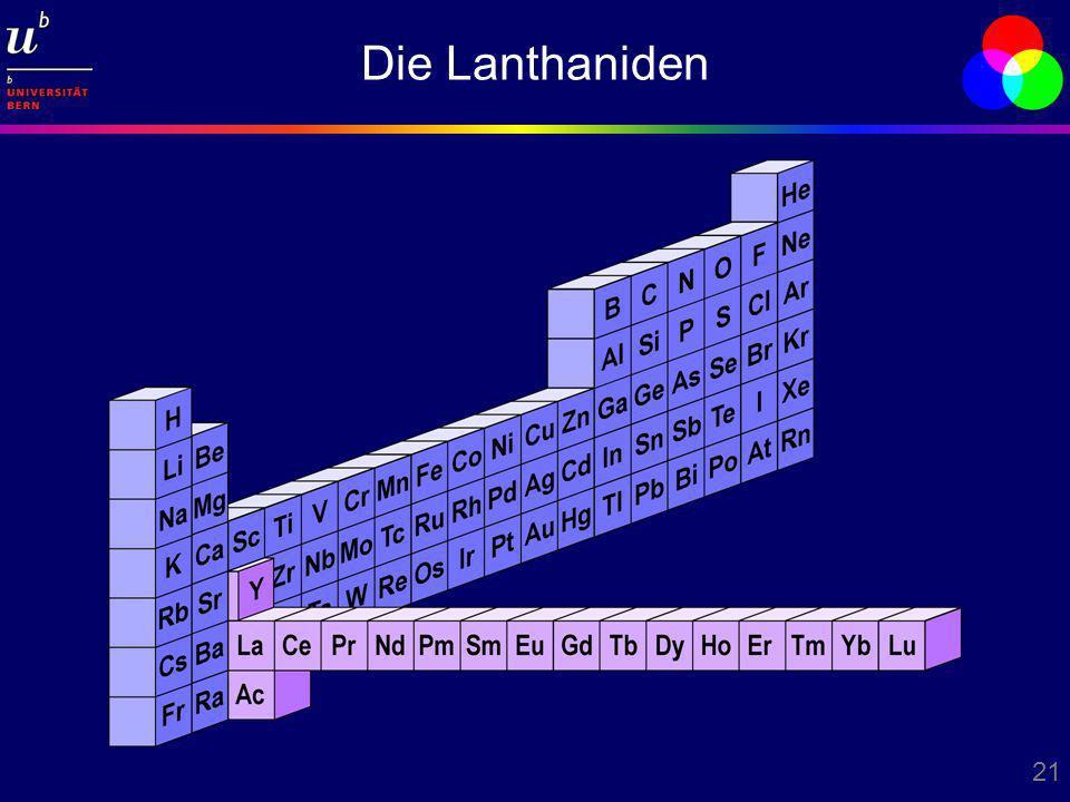 Chemie - einfach faszinierend Schweizerischer Zentralkurs 2009 für Chemie-Lehrkräfte