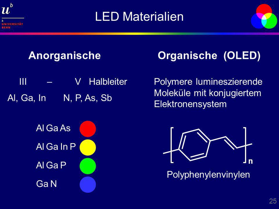 LED Materialien Anorganische Organische (OLED) III – V Halbleiter