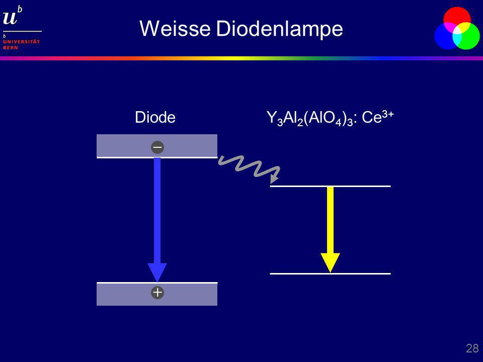 Weisse Diodenlampe Diode + – Y3Al2(AlO4)3: Ce3+
