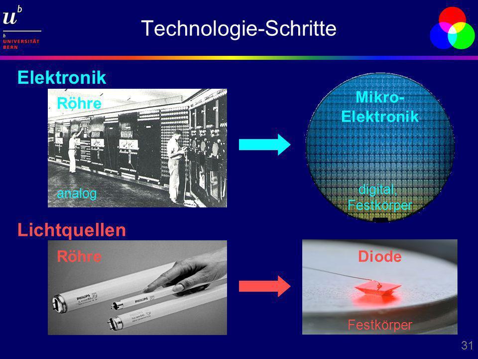 Technologie-Schritte