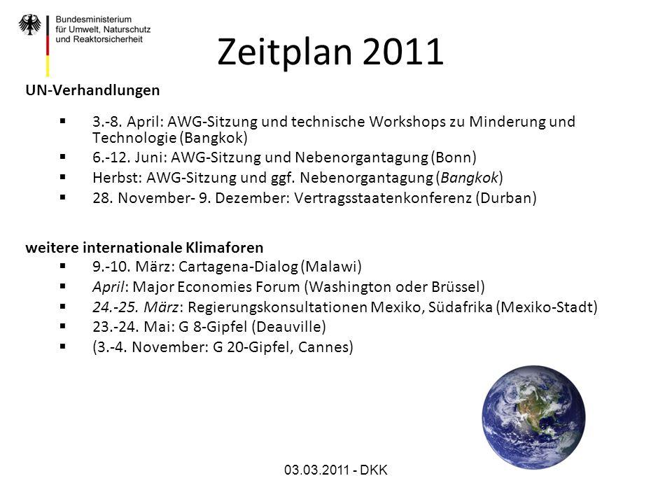 Zeitplan 2011 UN-Verhandlungen