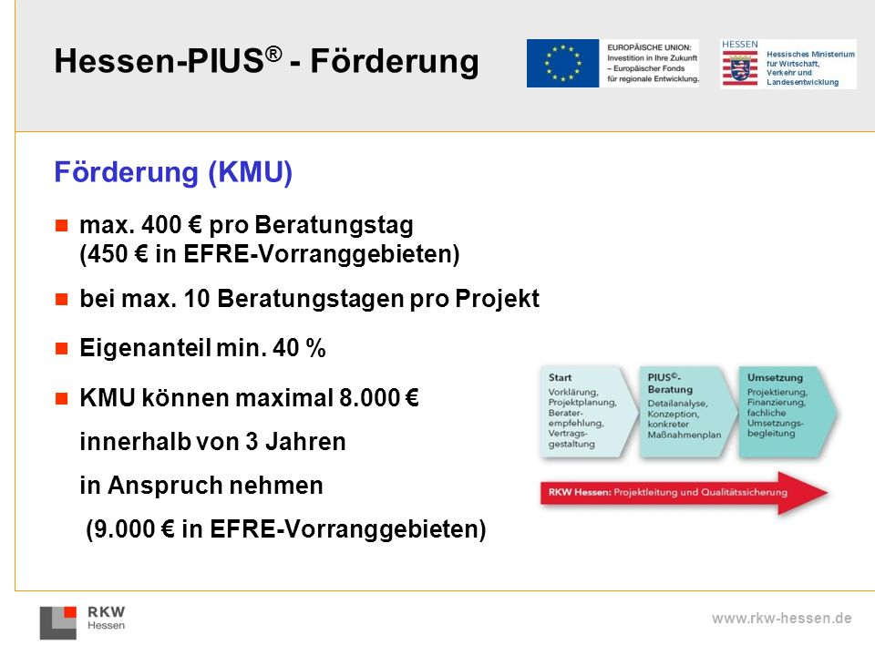 Hessen-PIUS® - Förderung