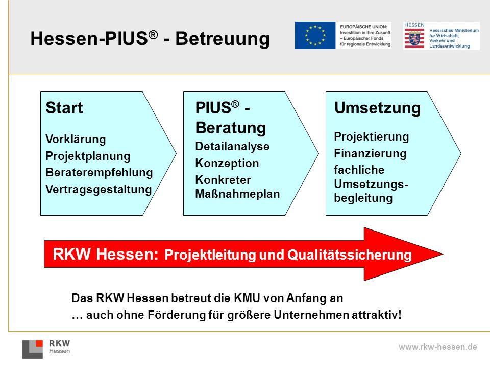 Hessen-PIUS® - Betreuung