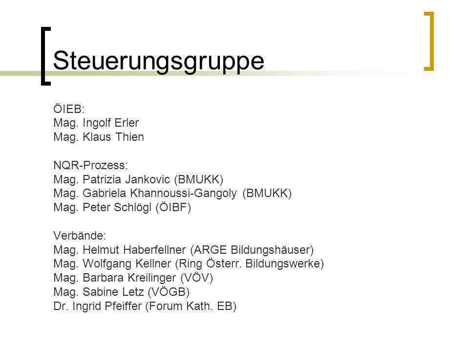Steuerungsgruppe ÖIEB: Mag. Ingolf Erler Mag. Klaus Thien NQR-Prozess: