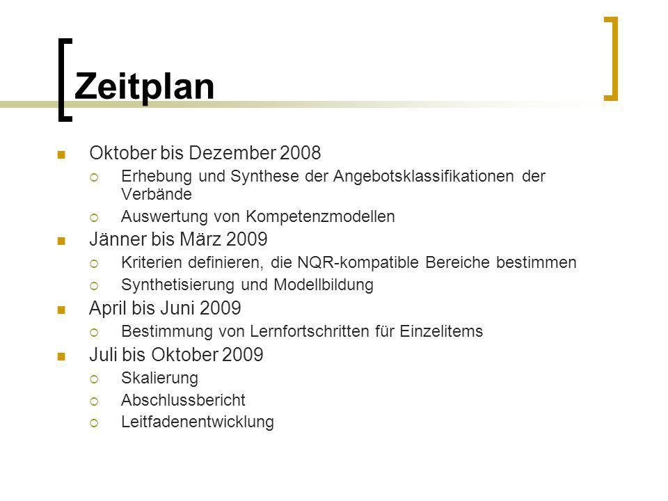 Zeitplan Oktober bis Dezember 2008 Jänner bis März 2009