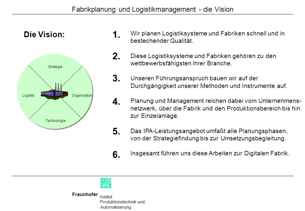 Fabrikplanung und Logistikmanagement - die Vision