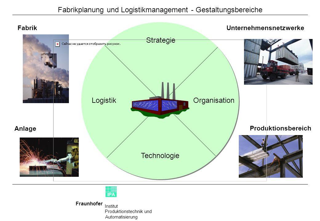 Fabrikplanung und Logistikmanagement - Gestaltungsbereiche