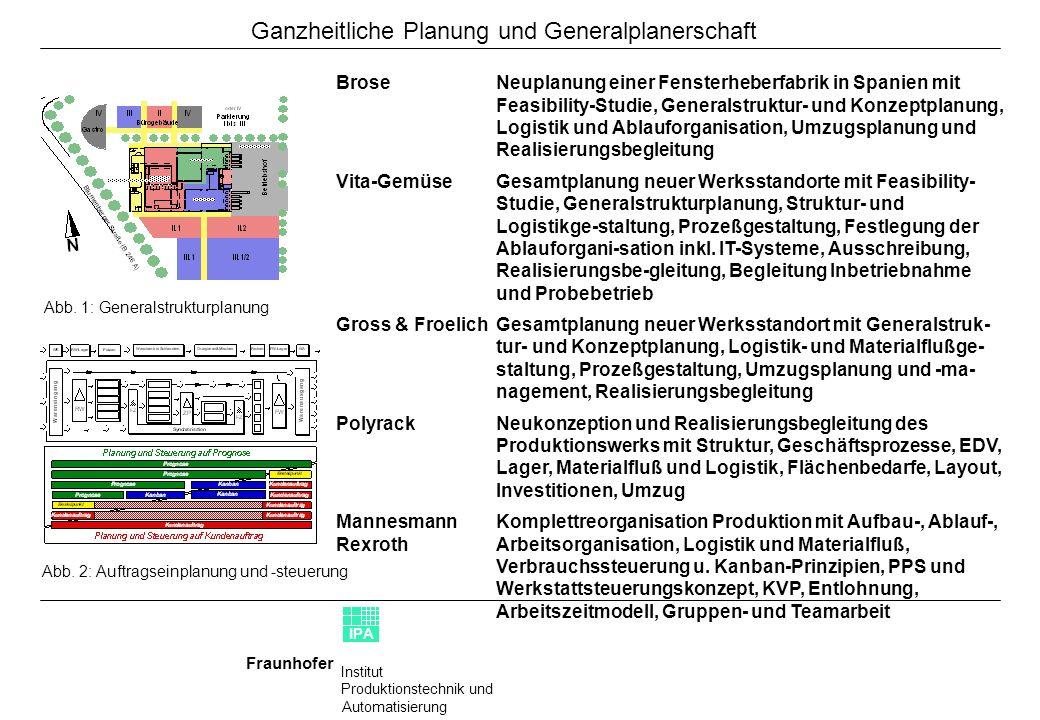Ganzheitliche Planung und Generalplanerschaft