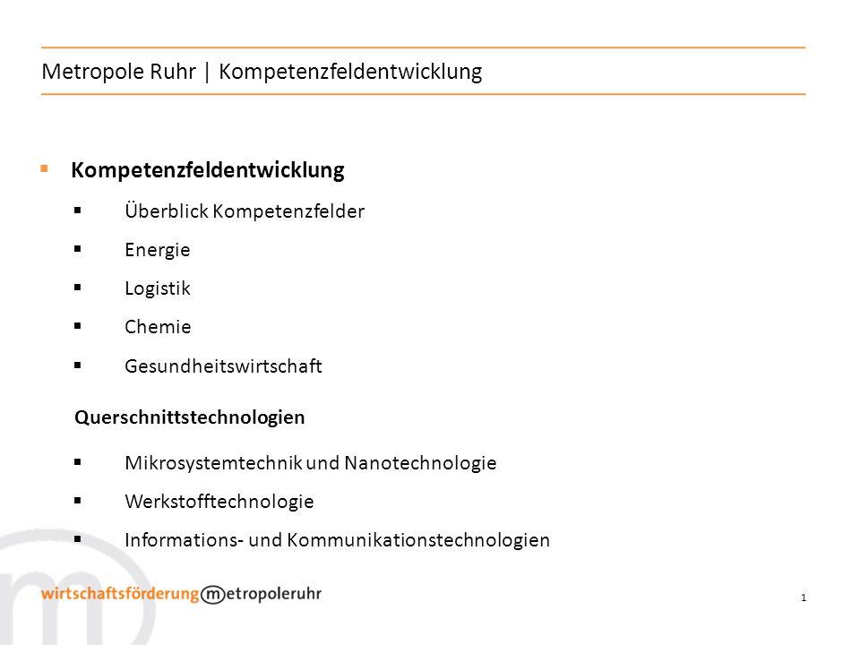 Metropole Ruhr | Kompetenzfeldentwicklung
