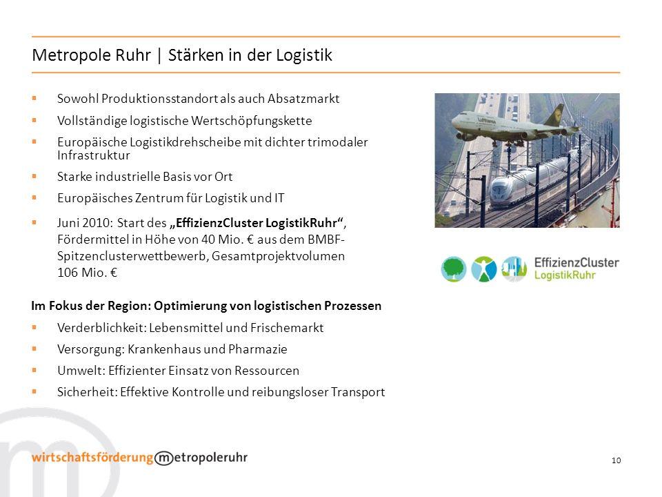 Metropole Ruhr | Stärken in der Logistik