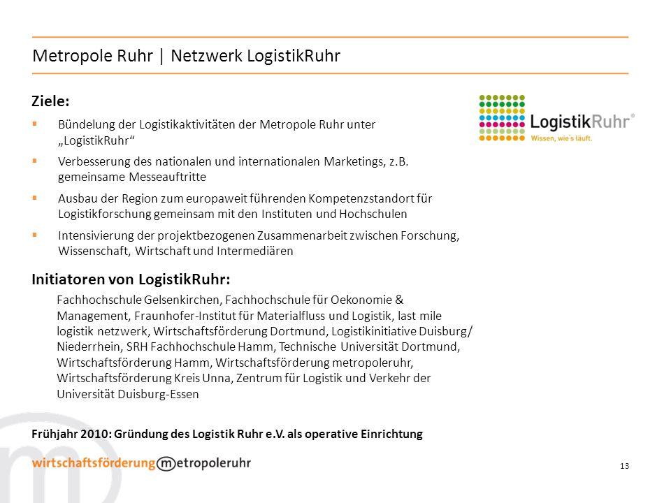 Metropole Ruhr | Netzwerk LogistikRuhr