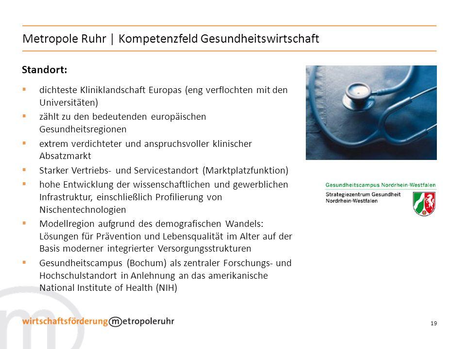 Metropole Ruhr | Kompetenzfeld Gesundheitswirtschaft