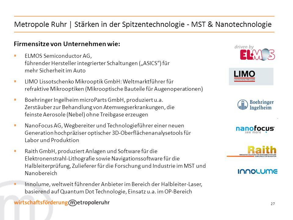 Metropole Ruhr | Stärken in der Spitzentechnologie - MST & Nanotechnologie