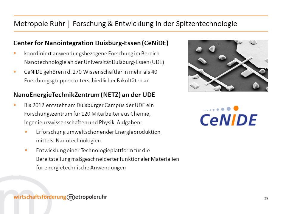 Metropole Ruhr | Forschung & Entwicklung in der Spitzentechnologie