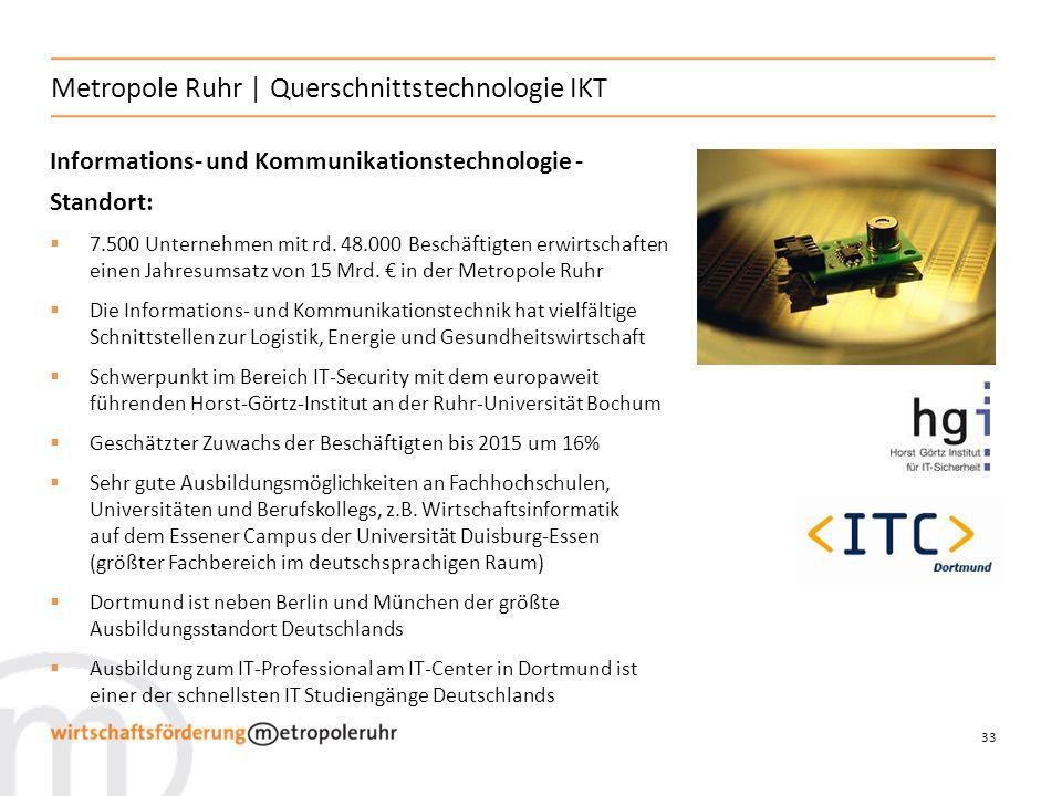 Metropole Ruhr | Querschnittstechnologie IKT