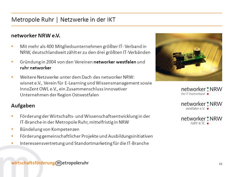 Metropole Ruhr | Netzwerke in der IKT