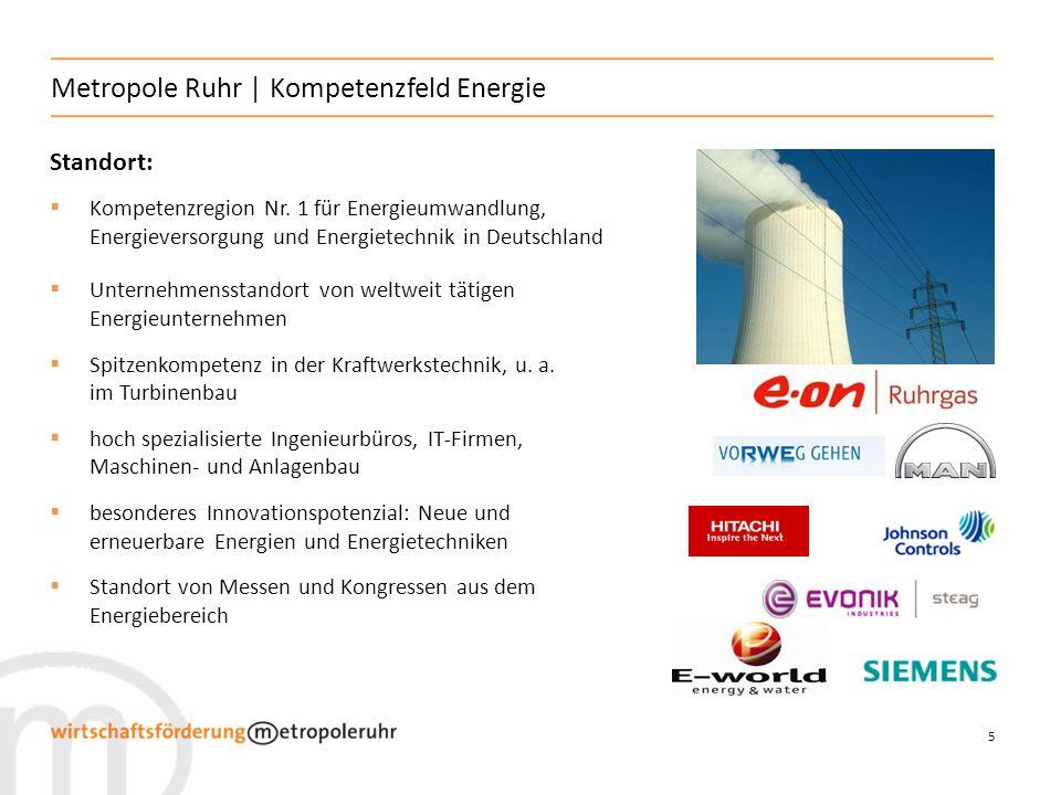 Metropole Ruhr | Kompetenzfeld Energie