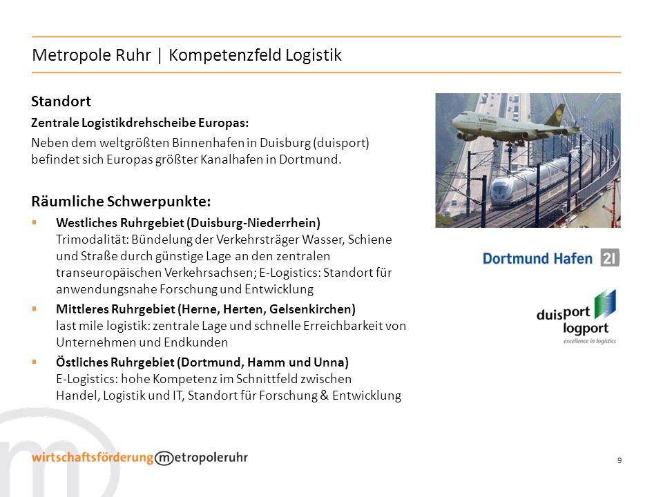 Metropole Ruhr | Kompetenzfeld Logistik