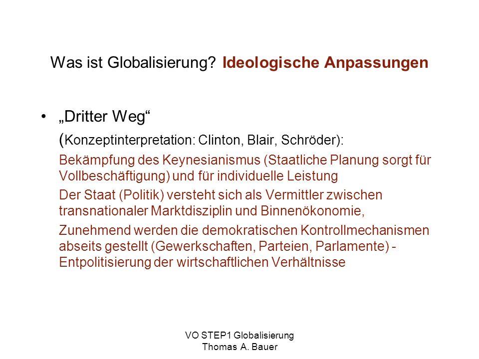 Was ist Globalisierung Ideologische Anpassungen