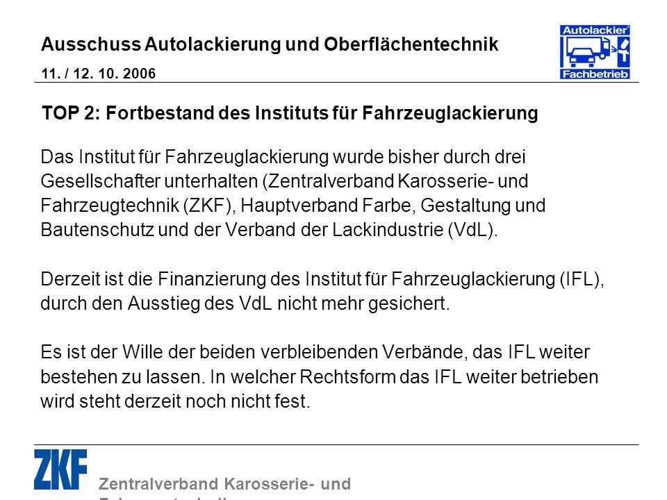 TOP 2: Fortbestand des Instituts für Fahrzeuglackierung