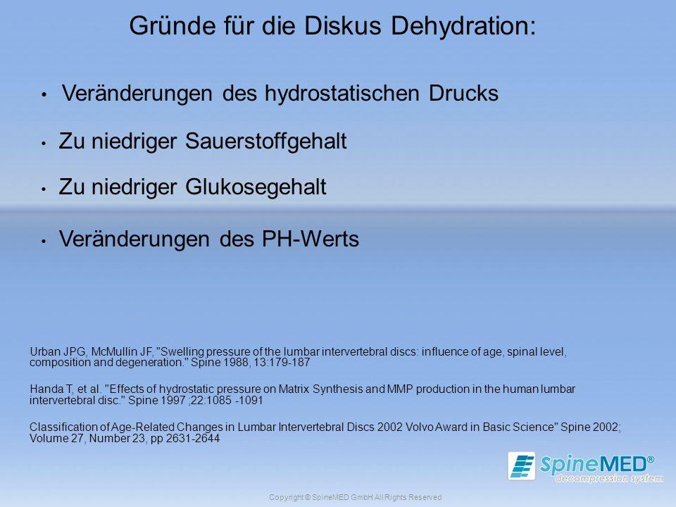Gründe für die Diskus Dehydration: