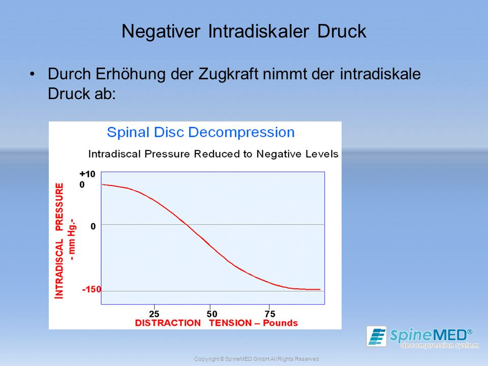 Negativer Intradiskaler Druck