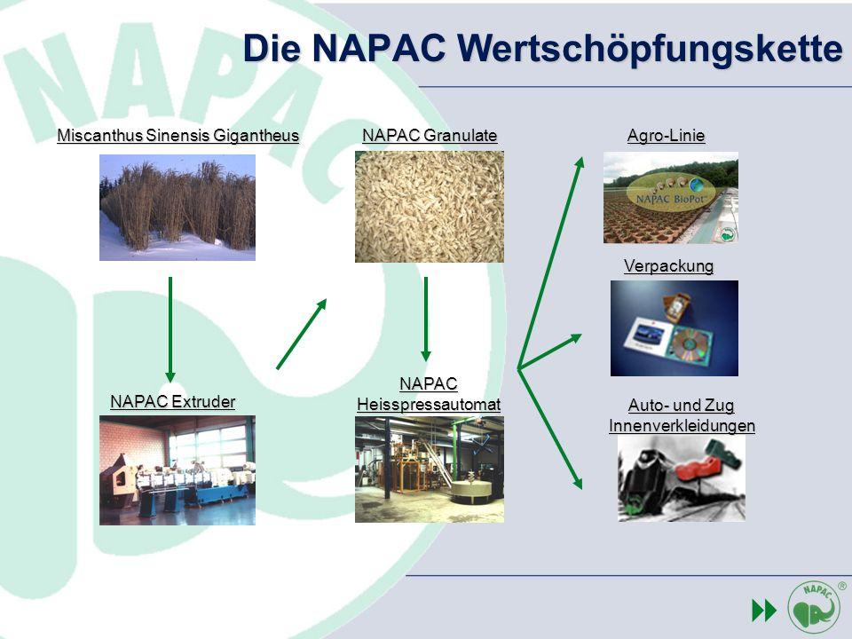 Die NAPAC Wertschöpfungskette