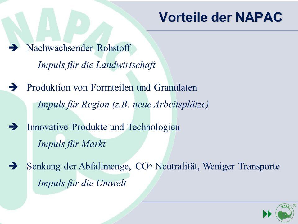 Vorteile der NAPAC Nachwachsender Rohstoff Impuls für die Landwirtschaft.