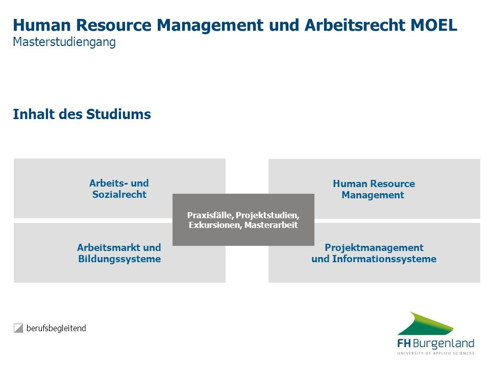 Human Resource Management und Arbeitsrecht MOEL Masterstudiengang
