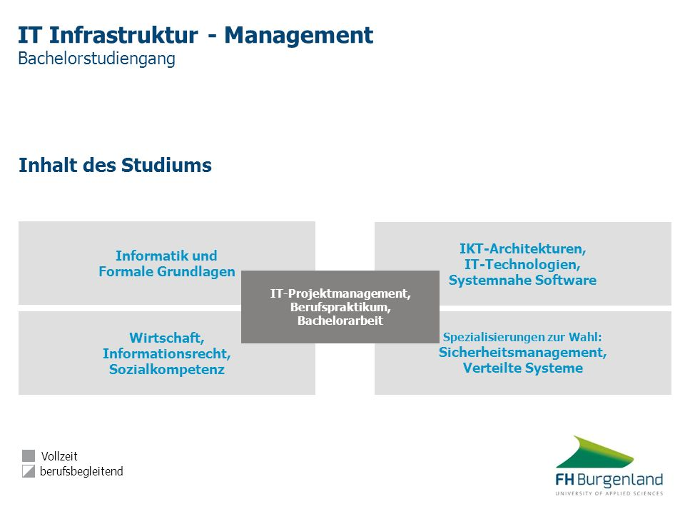IT Infrastruktur - Management Bachelorstudiengang