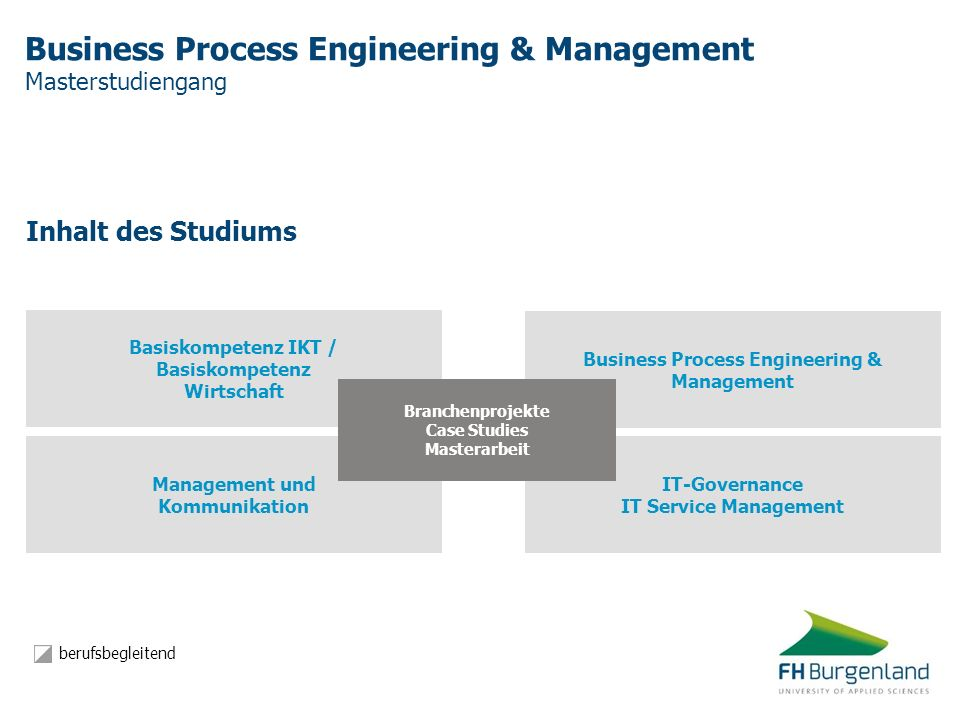 Business Process Engineering & Management Masterstudiengang