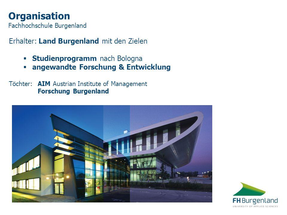 Organisation Fachhochschule Burgenland