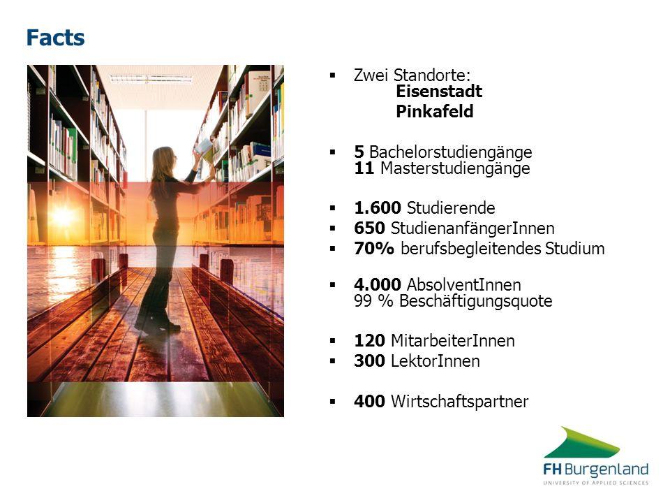 Facts Zwei Standorte: Eisenstadt Pinkafeld