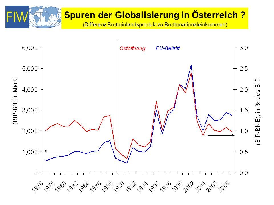 Spuren der Globalisierung in Österreich