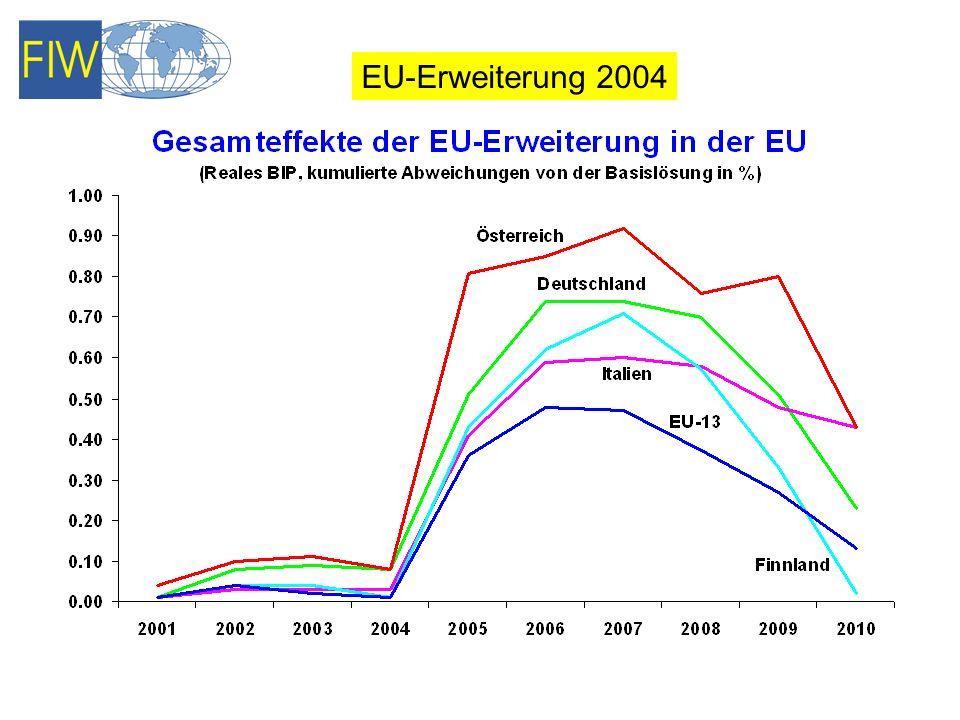 EU-Erweiterung 2004