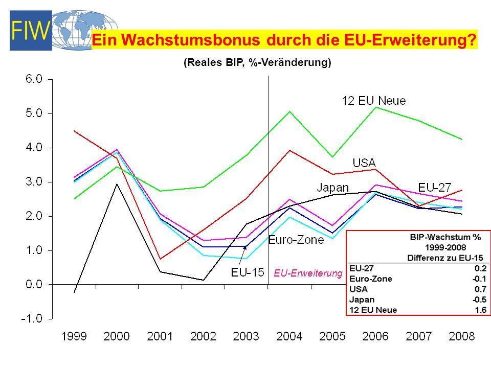 Ein Wachstumsbonus durch die EU-Erweiterung