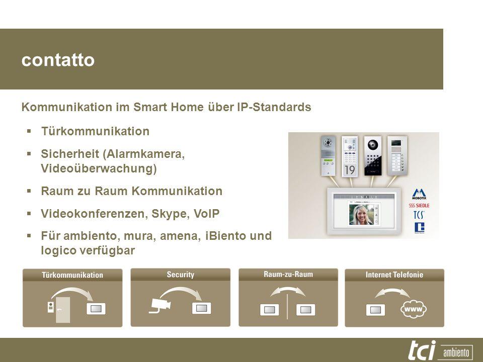 Kommunikation im Smart Home über IP-Standards