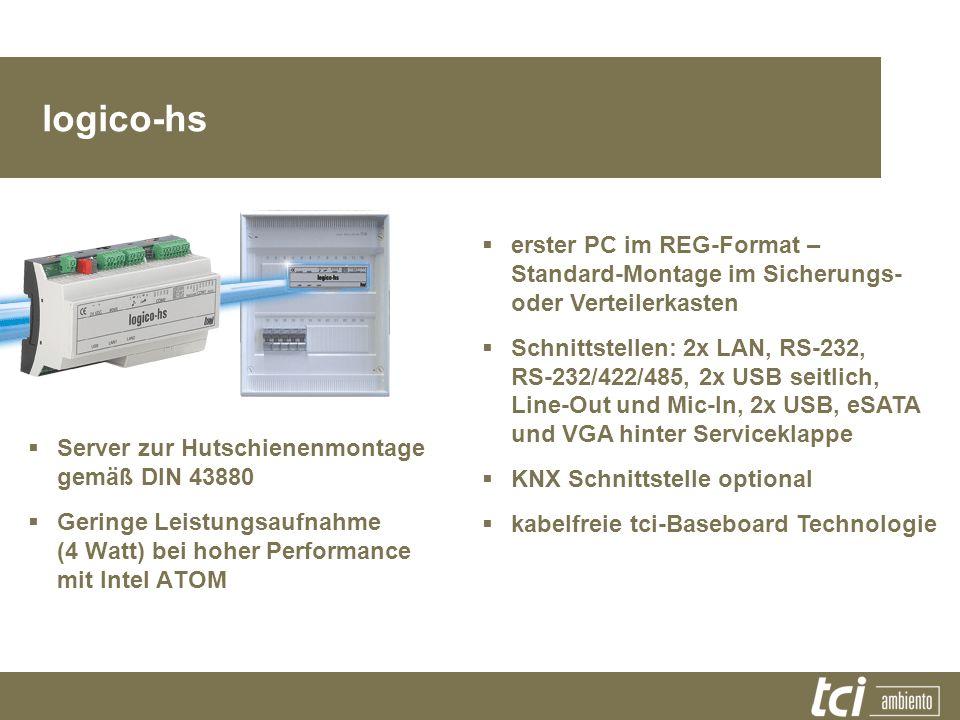 logico-hs erster PC im REG-Format – Standard-Montage im Sicherungs- oder Verteilerkasten.