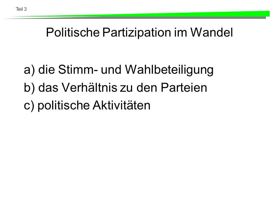 Politische Partizipation im Wandel