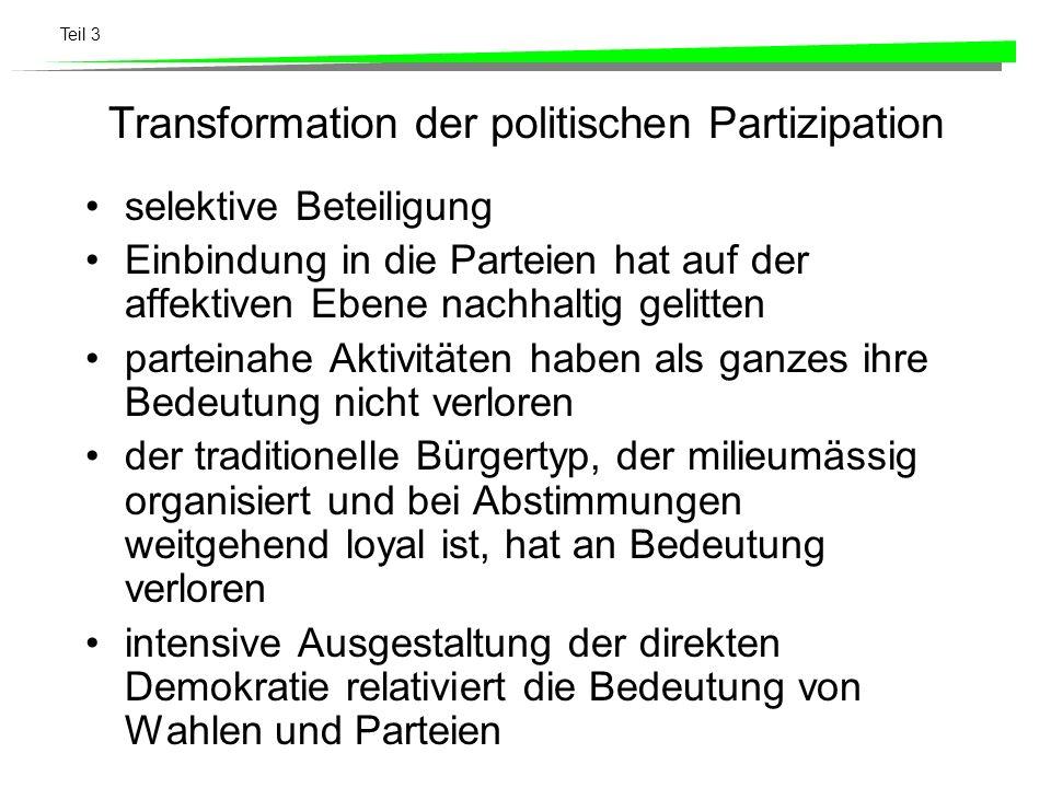 Transformation der politischen Partizipation