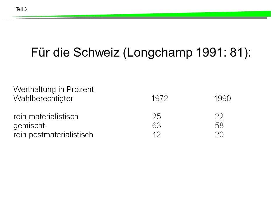 Für die Schweiz (Longchamp 1991: 81):