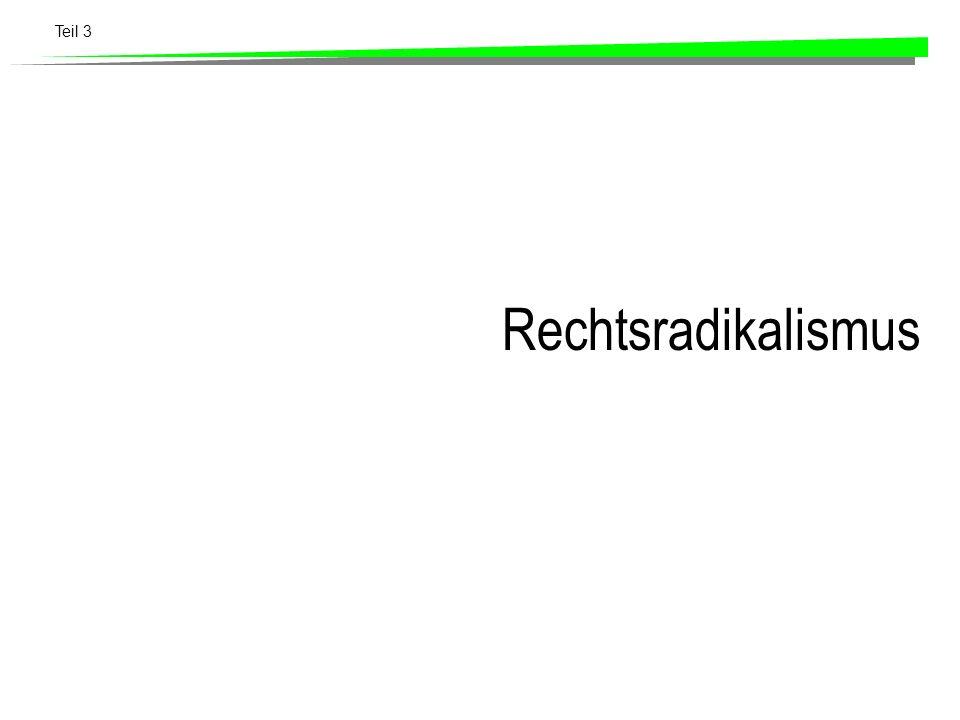 Rechtsradikalismus